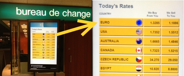 Citibank forex rates sheet