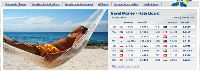 No1 Currency Buy Back Rates
